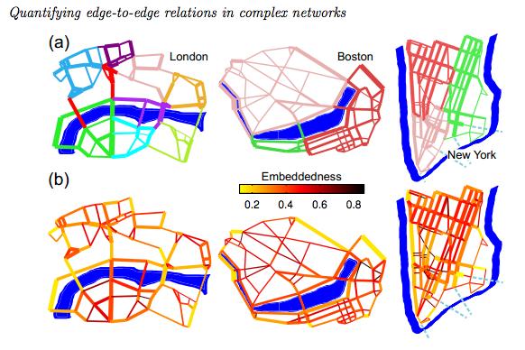 Sieht aus, wie Verkehrsplanung ist aber die Grundlage für die Analyse von Überwachungsdaten.